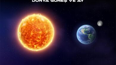 5. Sınıf Fen Bilimleri Dünya Güneş ve Ay